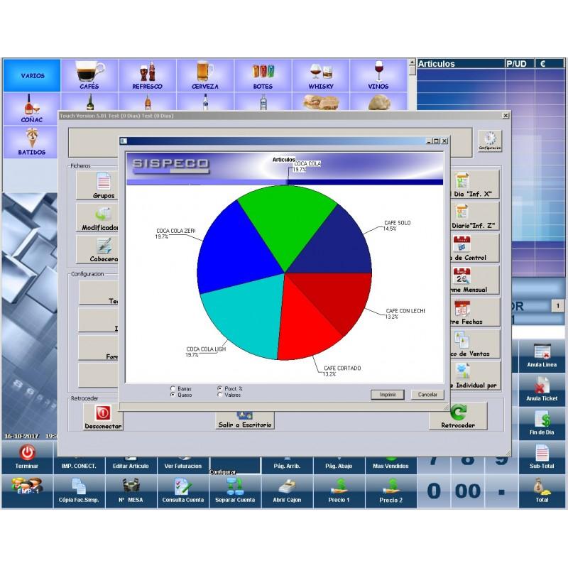 software de tpv cv caf basico
